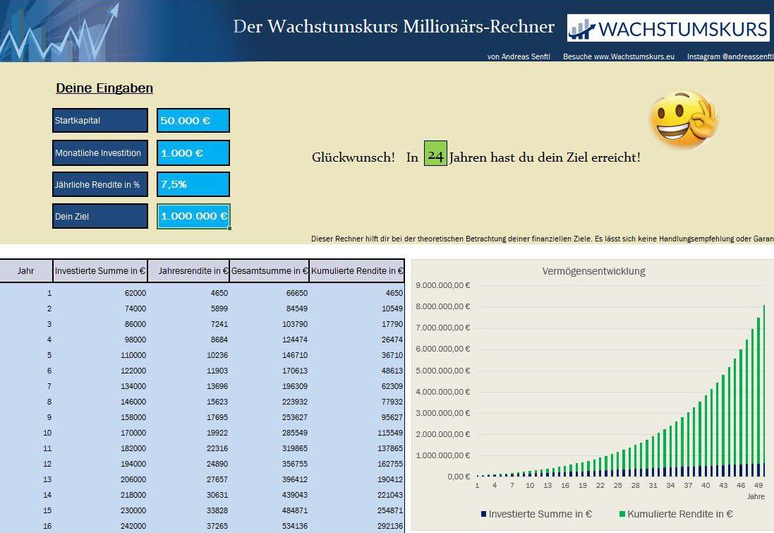 Millionärsrechner von Andreas Senftl